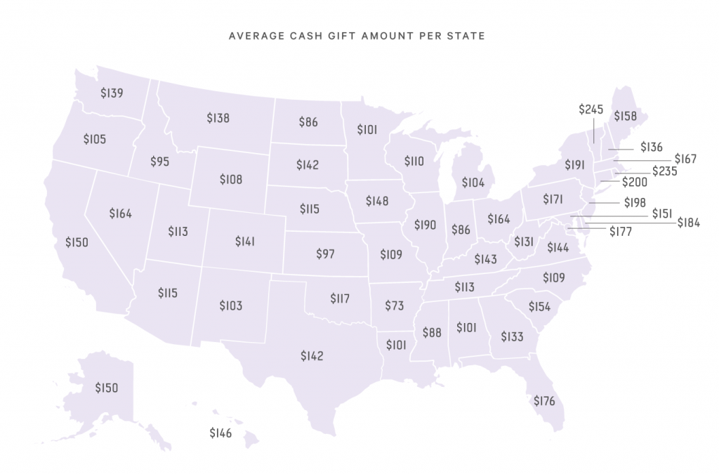 Appropriate Amount To Spend On A Wedding Gift: How Much People Spend On Wedding Gifts In Each State